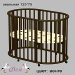 оливия new венге 125 75