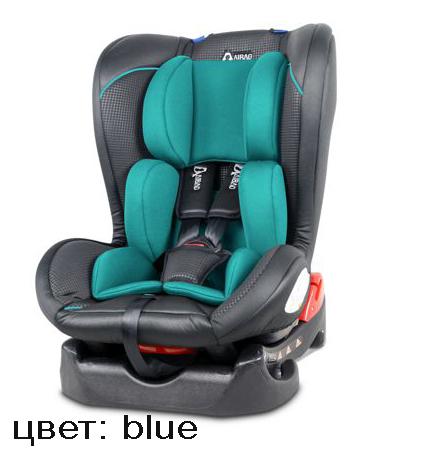 YB101A blue